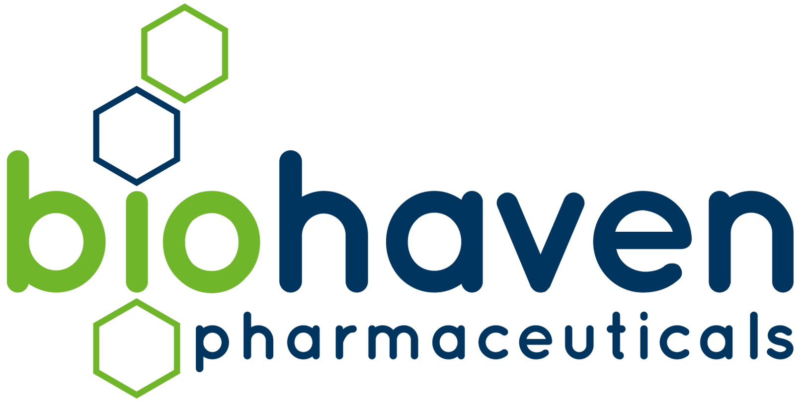 Biohaven Pharmaceuticals Announces FDA Has Accepted Its 505